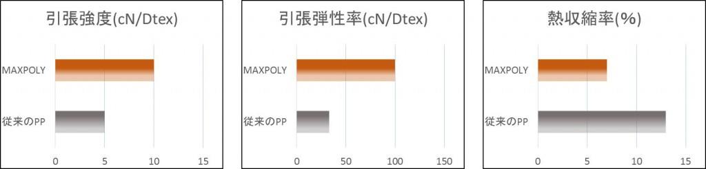 maxpoly-spec_graph-1